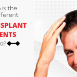 How much is the cost of different hair transplant treatments in India